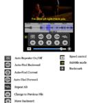 語学学習・ディクテーションにお役立ちの音楽再生アプリ、Speater