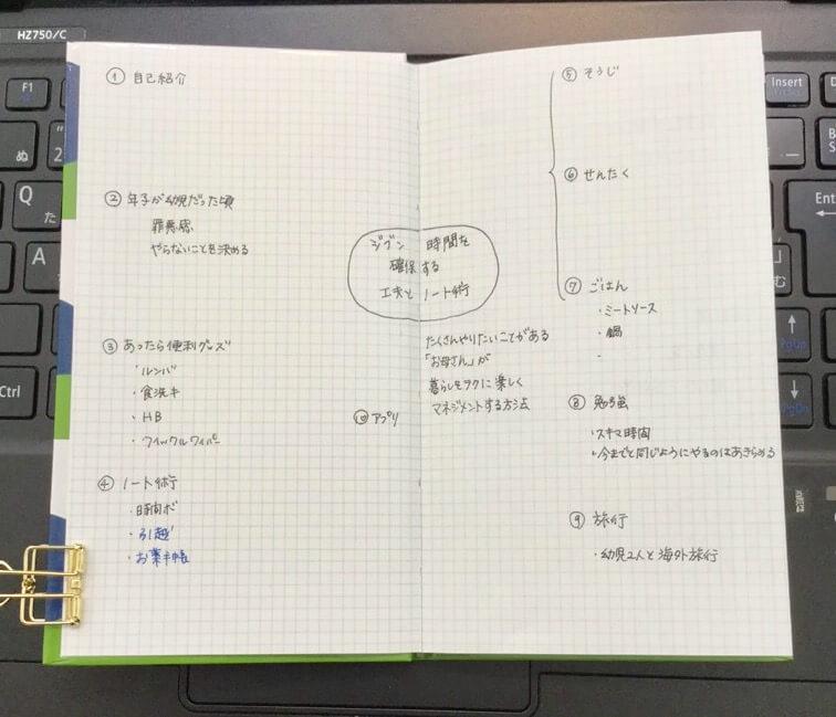 KDP・原稿のアウトライン