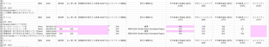 kdp ロイヤリティ 売上