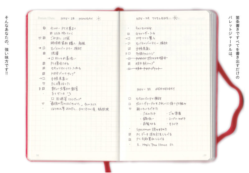 「箇条書き手帳」でうまくいく はじめてのバレットジャーナル