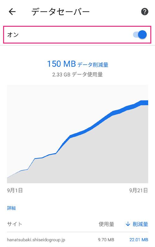 スマホのデータ節約