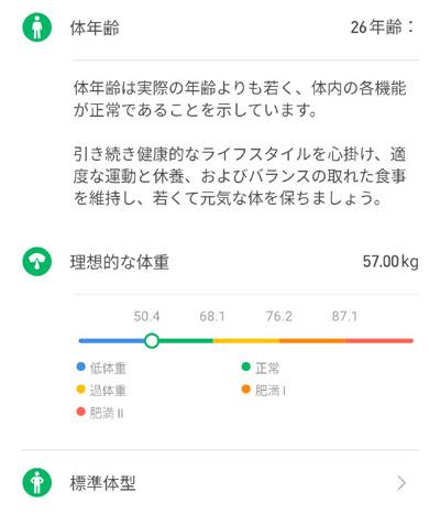 Mi Scale 2 シャオミ 体組成計
